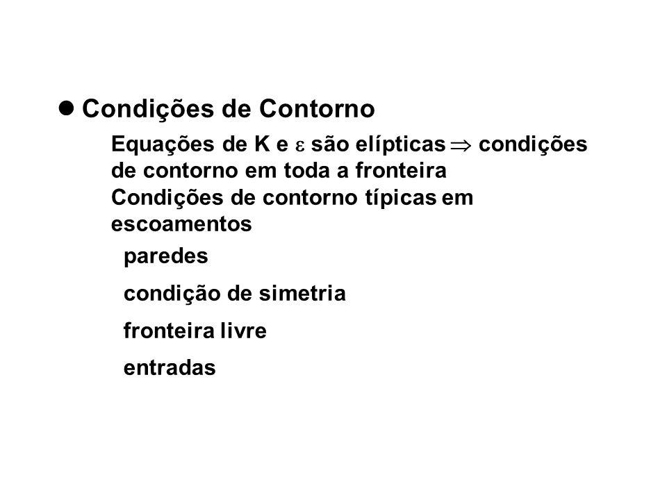 Condições de Contorno Equações de K e  são elípticas  condições de contorno em toda a fronteira. Condições de contorno típicas em escoamentos.