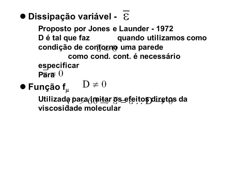 Dissipação variável - Função f Proposto por Jones e Launder - 1972