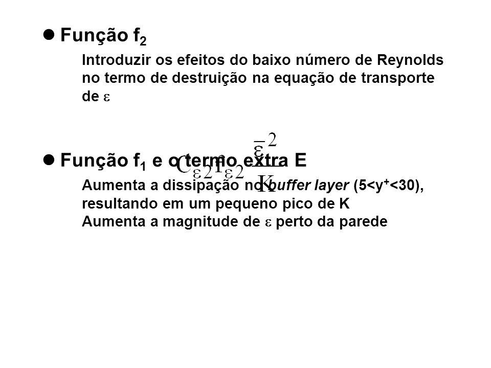 Função f1 e o termo extra E