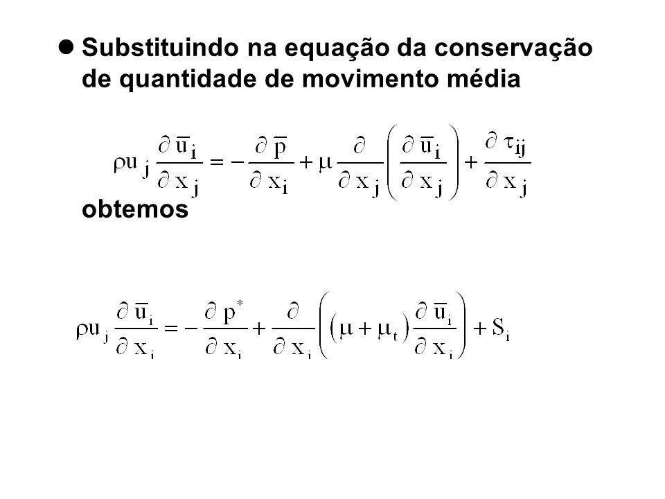 Substituindo na equação da conservação de quantidade de movimento média