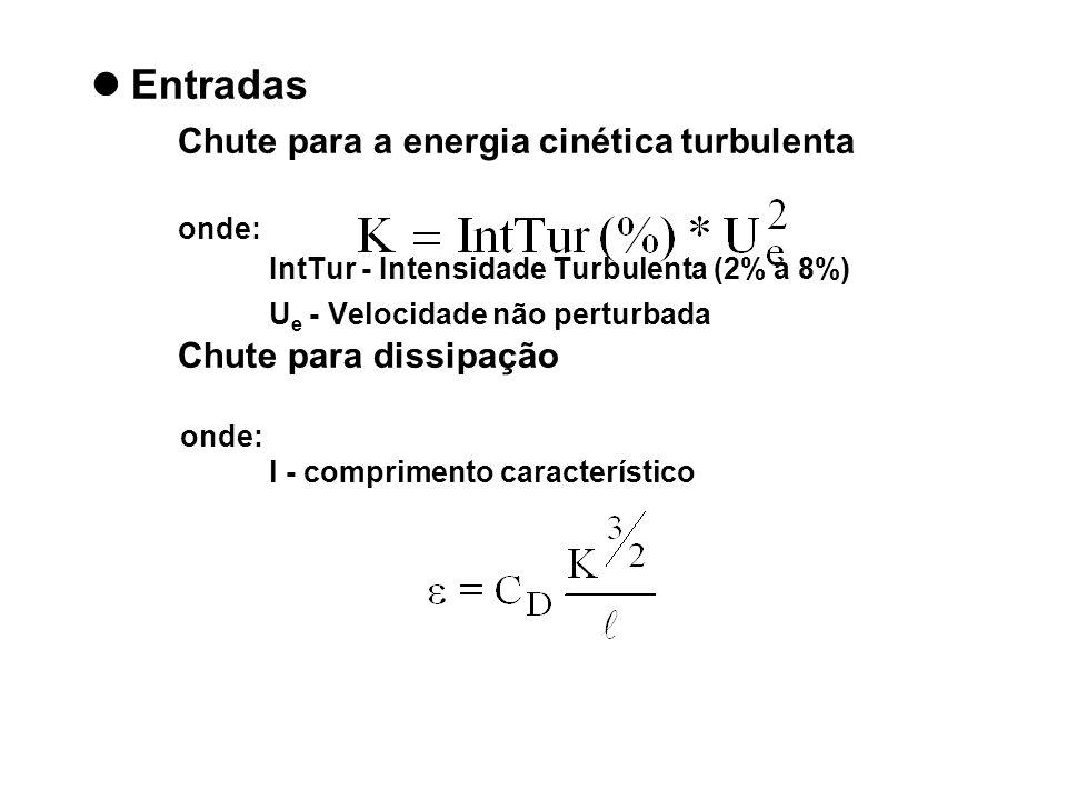 Entradas Chute para a energia cinética turbulenta onde: