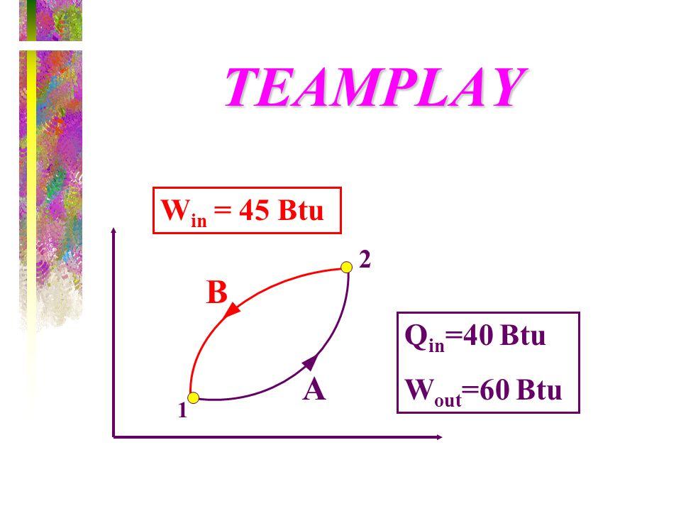 TEAMPLAY Win = 45 Btu 2 B Qin=40 Btu Wout=60 Btu A 1