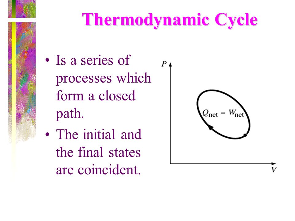 Thermodynamic Cycle Is a series of processes which form a closed path.