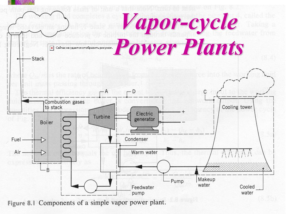 Vapor-cycle Power Plants