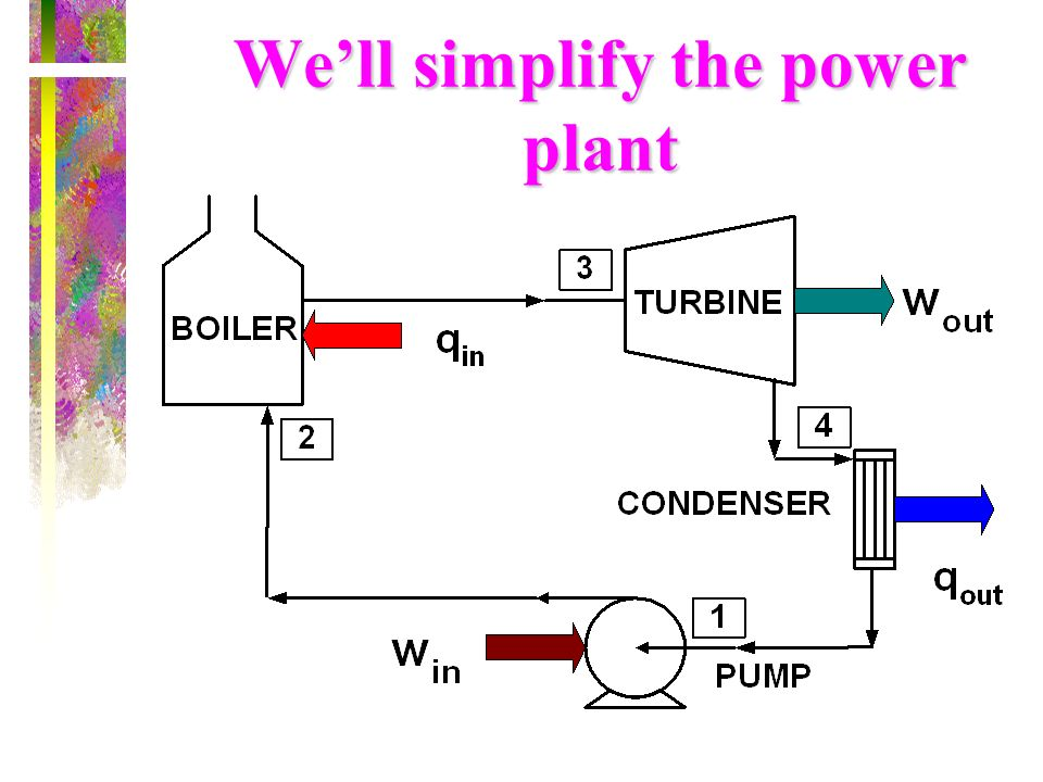 We'll simplify the power plant