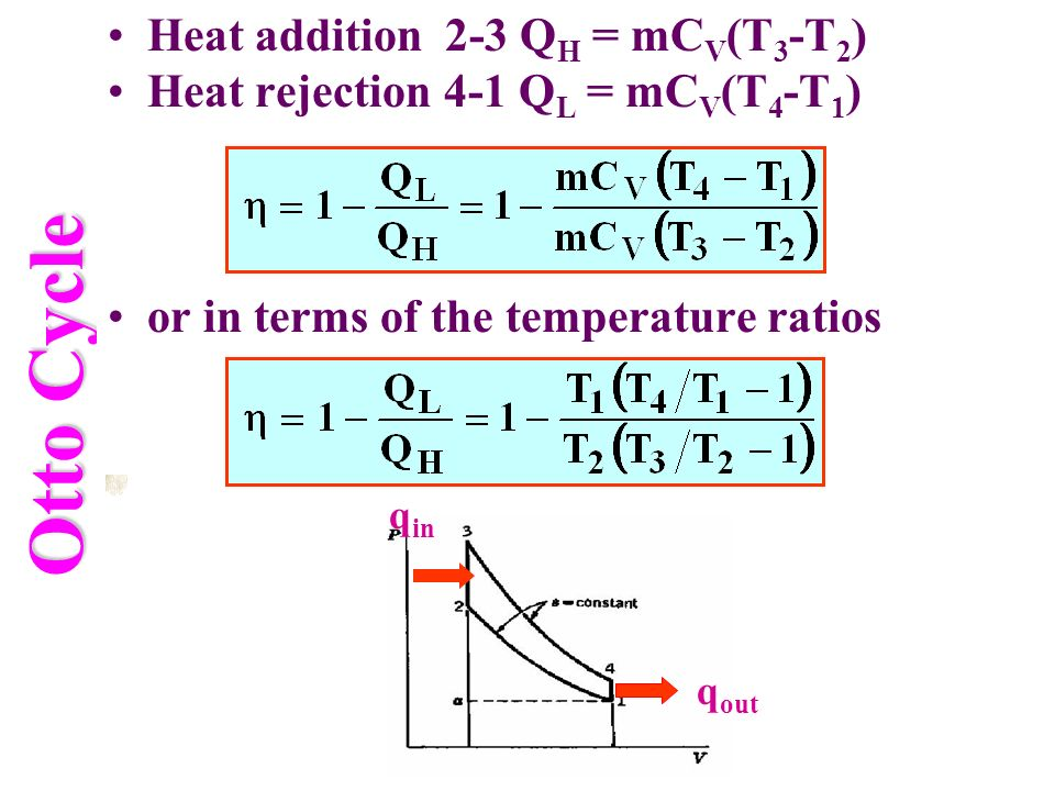 Otto Cycle Heat addition 2-3 QH = mCV(T3-T2)