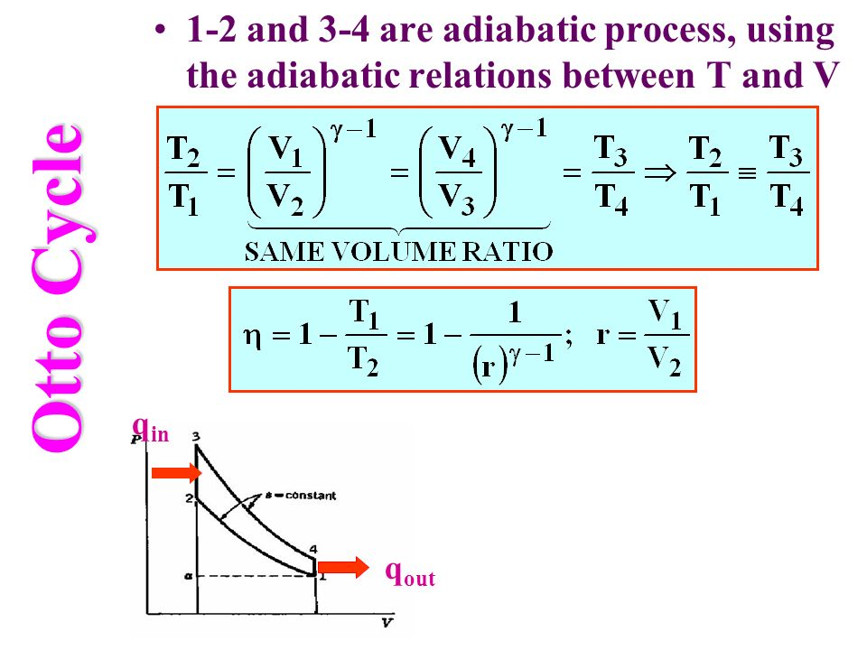 1-2 and 3-4 are adiabatic process, using the adiabatic relations between T and V