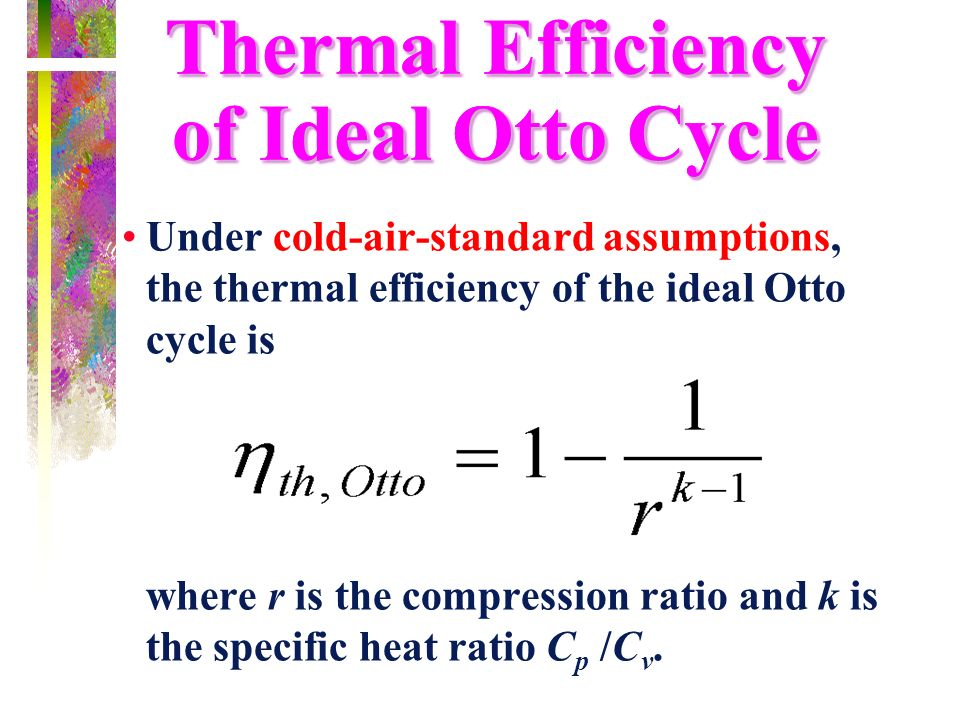 Thermal Efficiency of Ideal Otto Cycle