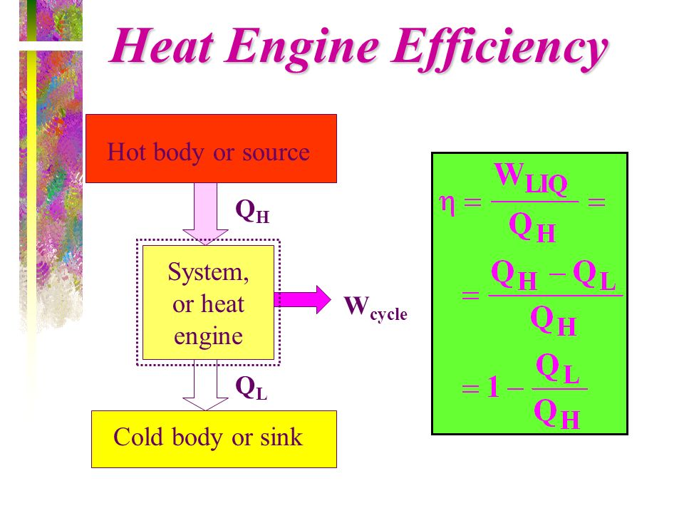 Heat Engine Efficiency