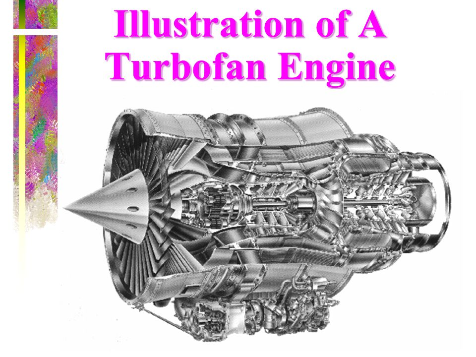 Illustration of A Turbofan Engine