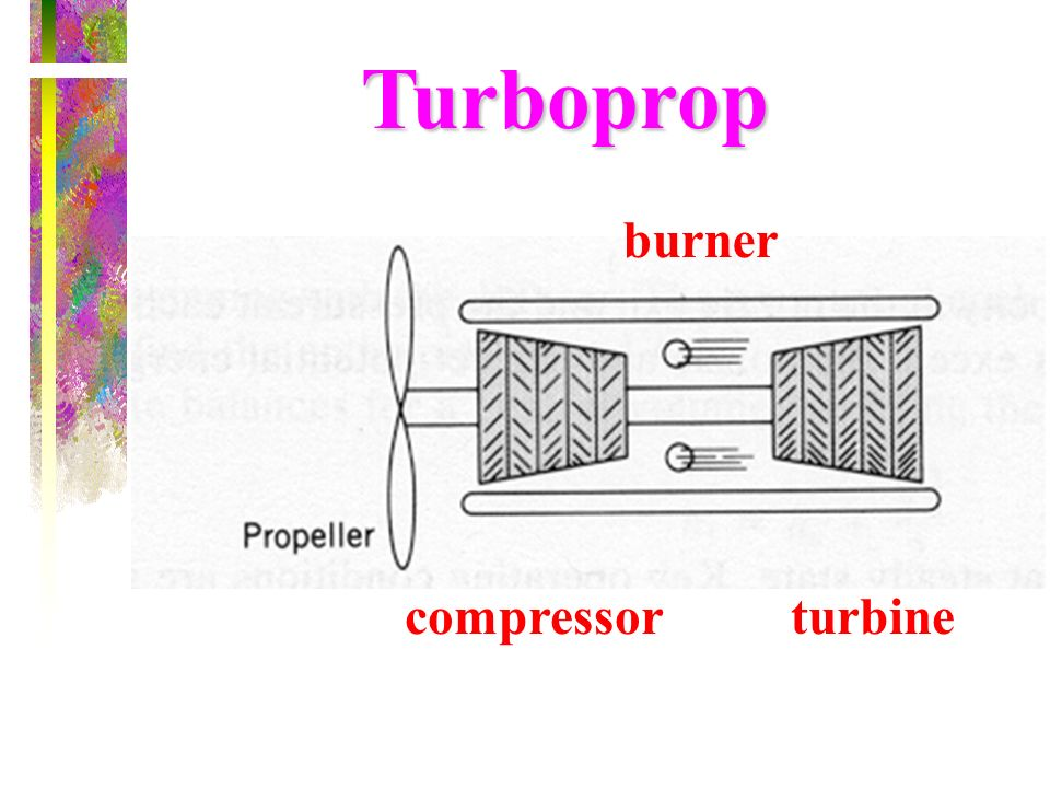 Turboprop burner compressor turbine