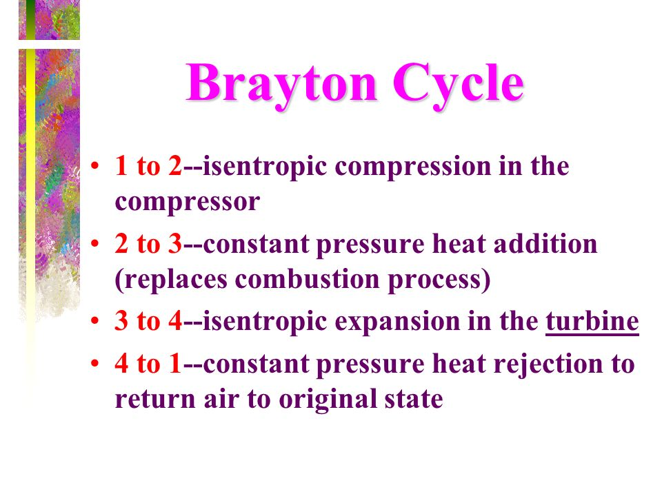 Brayton Cycle 1 to 2--isentropic compression in the compressor