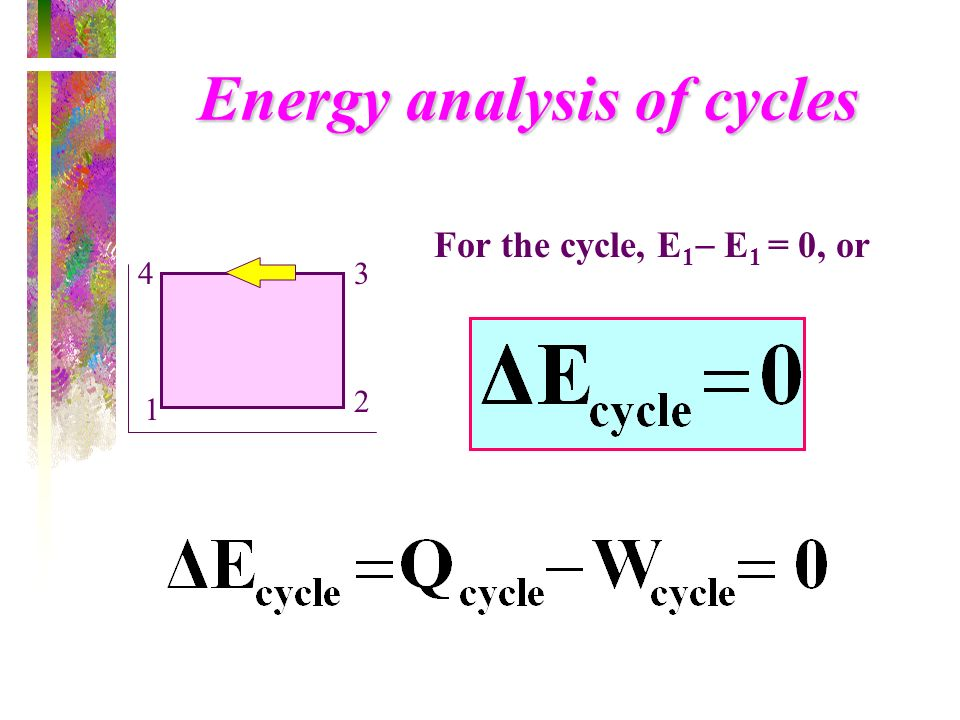 Energy analysis of cycles