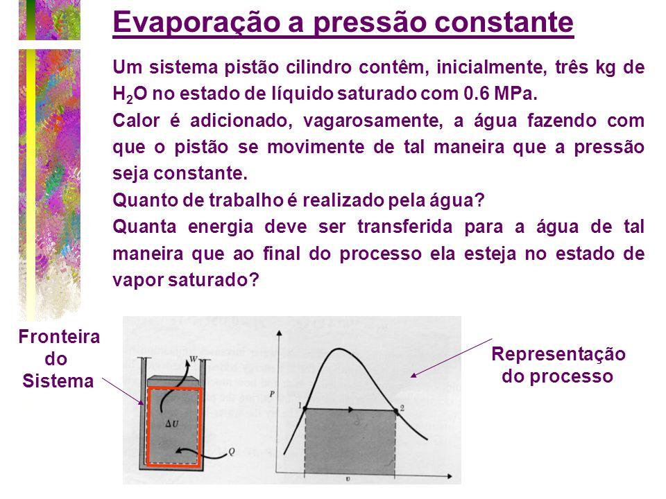 Evaporação a pressão constante
