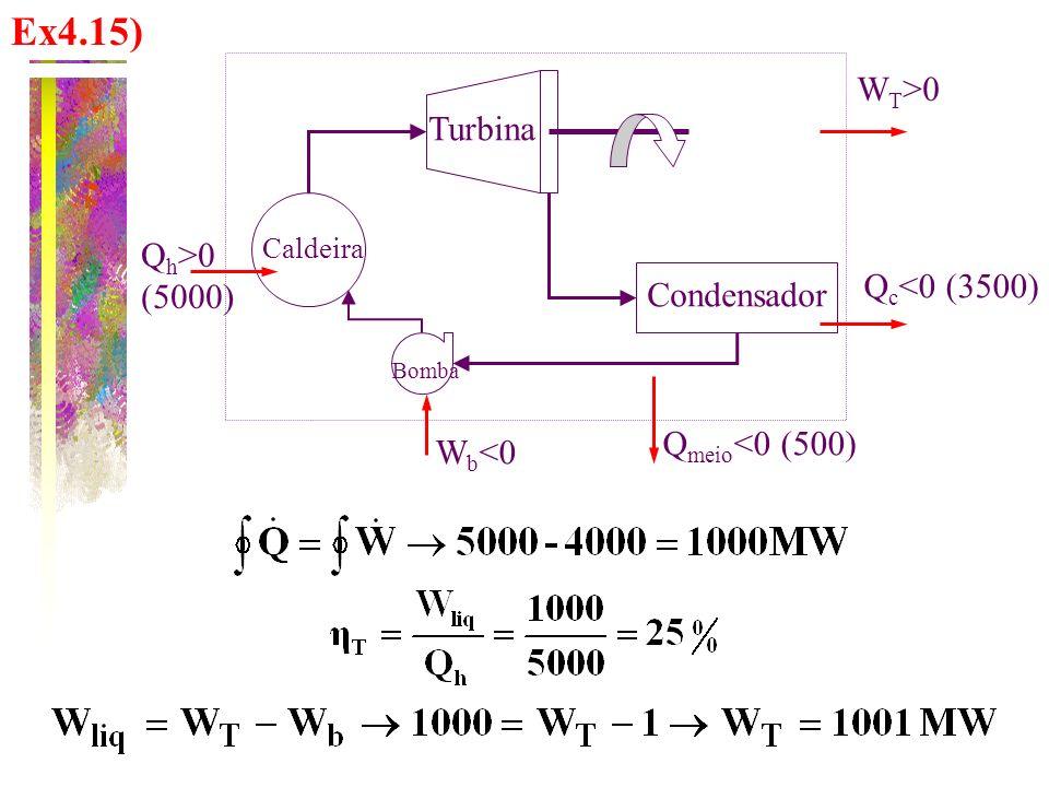 Ex4.15) WT>0 Turbina Qh>0 (5000) Qc<0 (3500) Condensador