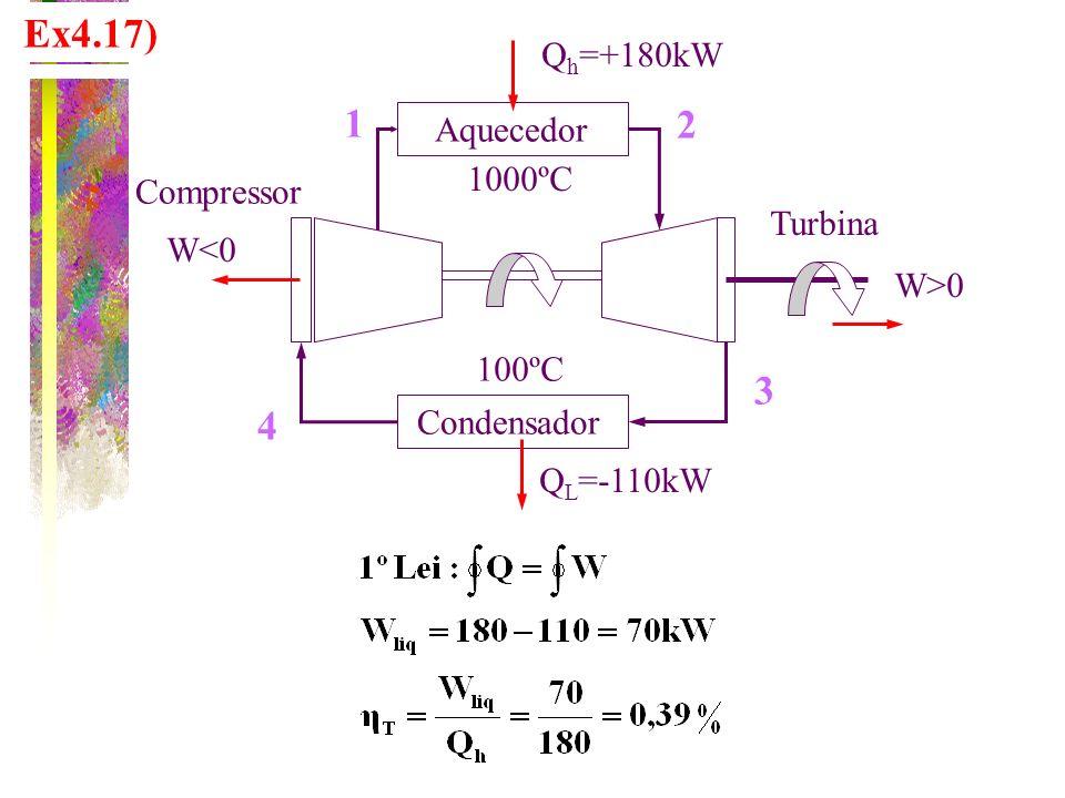 Ex4.17) 1 2 3 4 Qh=+180kW Aquecedor 1000ºC Compressor Turbina W<0
