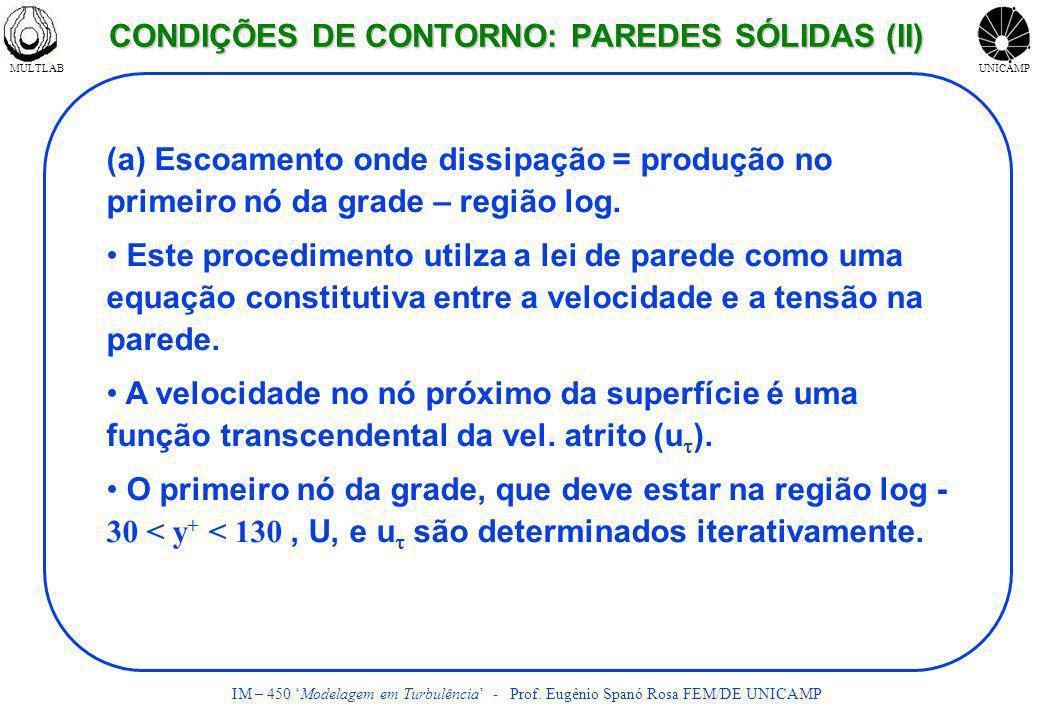 CONDIÇÕES DE CONTORNO: PAREDES SÓLIDAS (II)