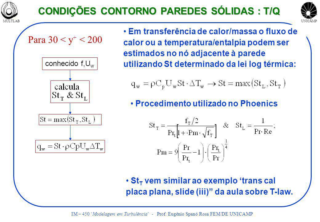 CONDIÇÕES CONTORNO PAREDES SÓLIDAS : T/Q