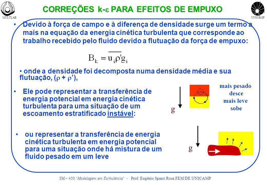 CORREÇÕES k-e PARA EFEITOS DE EMPUXO
