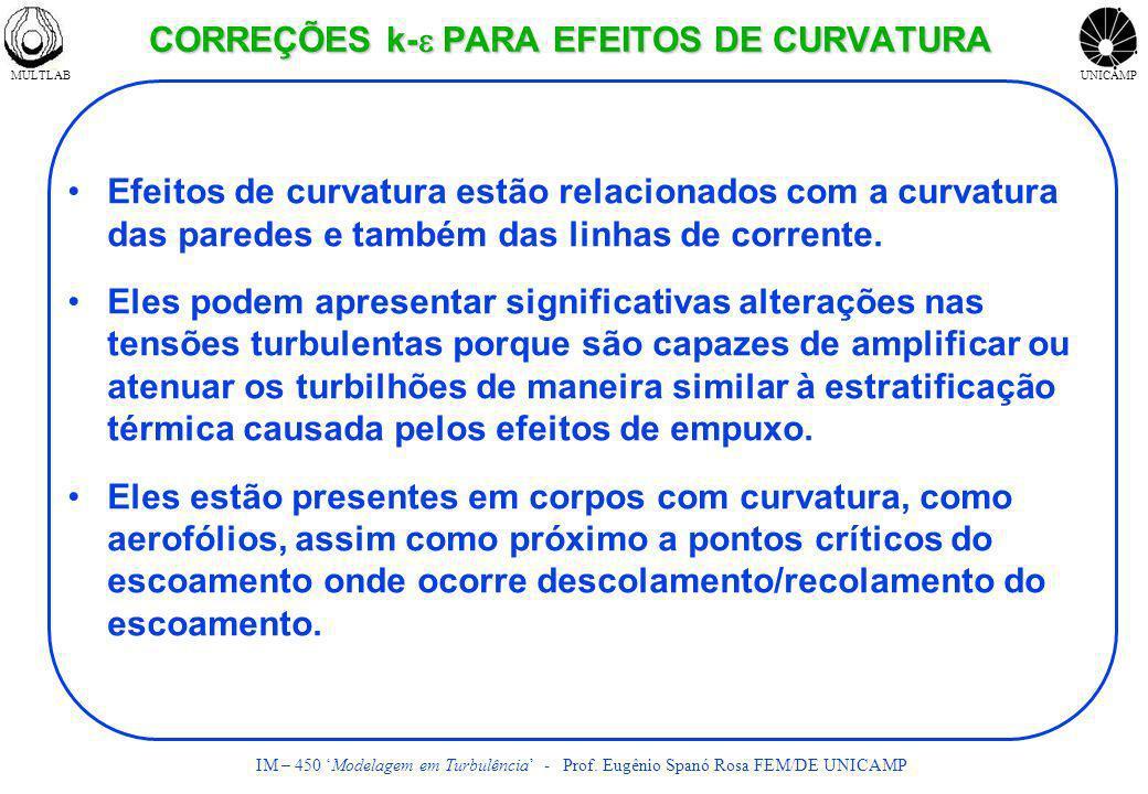 CORREÇÕES k-e PARA EFEITOS DE CURVATURA
