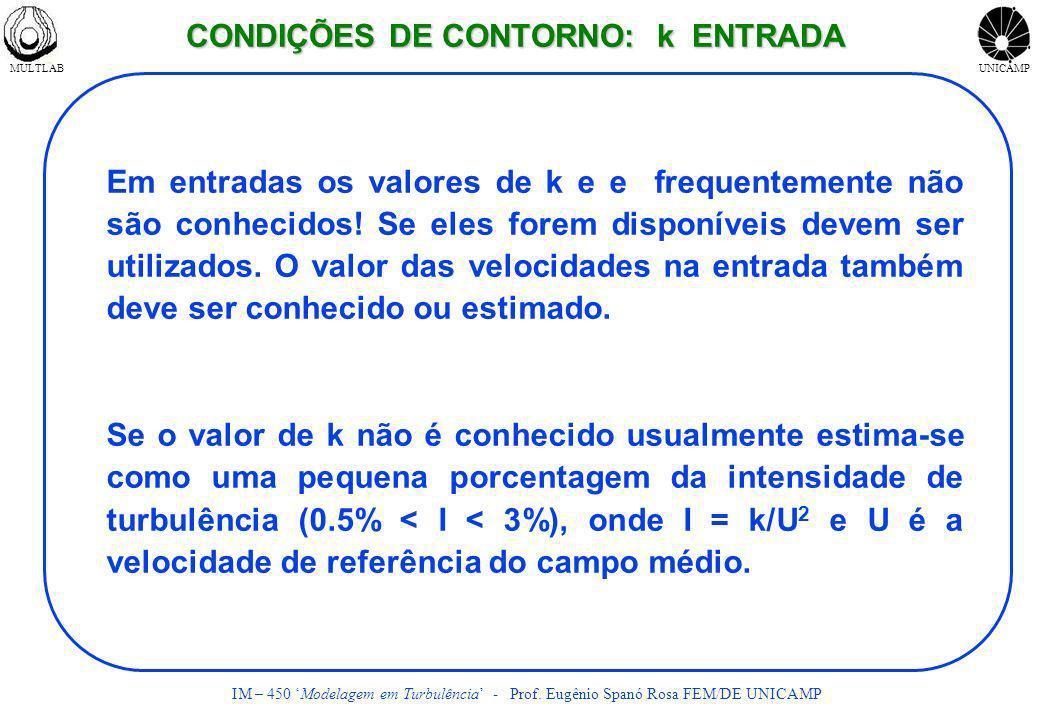 CONDIÇÕES DE CONTORNO: k ENTRADA