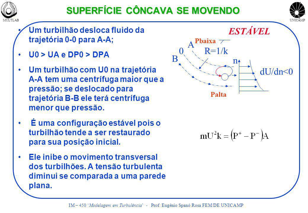 SUPERFÍCIE CÔNCAVA SE MOVENDO
