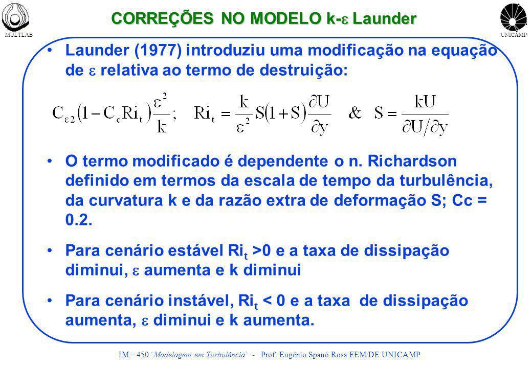 CORREÇÕES NO MODELO k-e Launder