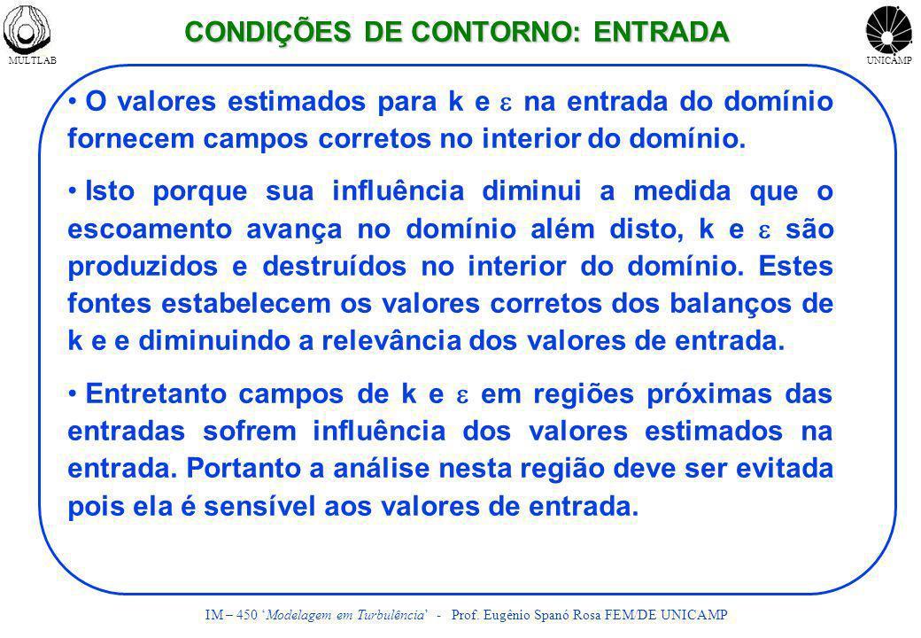 CONDIÇÕES DE CONTORNO: ENTRADA