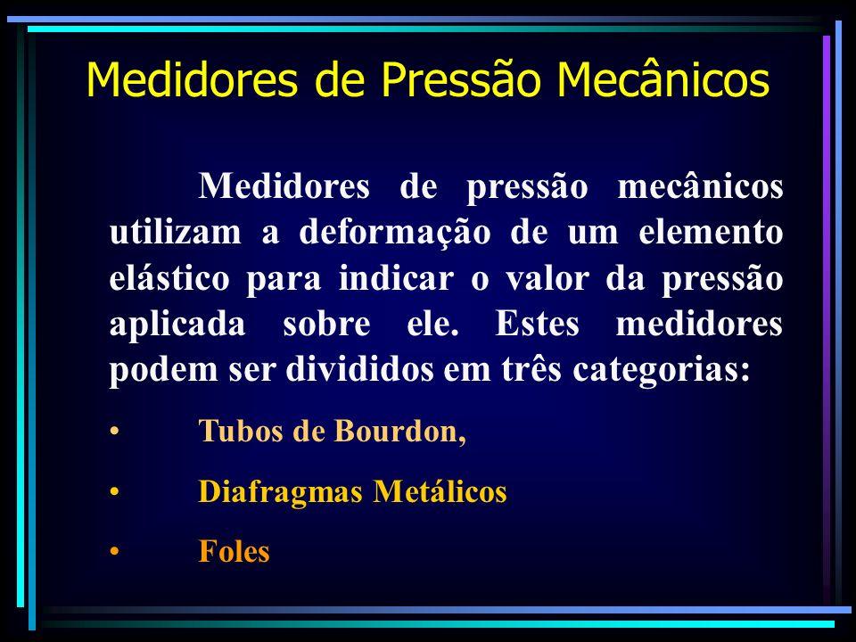Medidores de Pressão Mecânicos