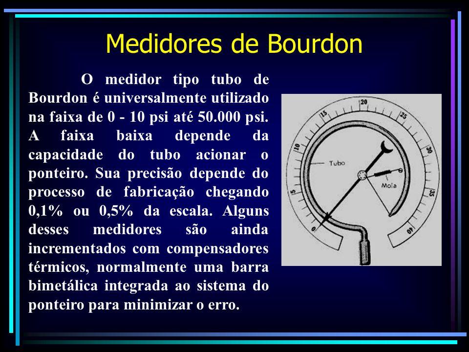 Medidores de Bourdon