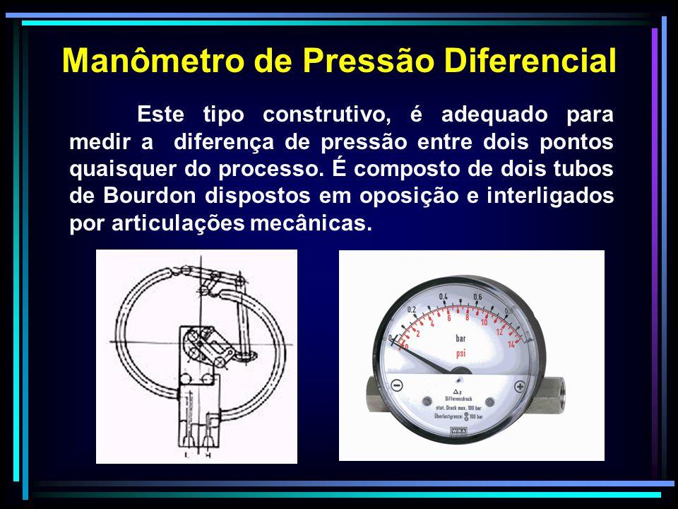 Manômetro de Pressão Diferencial