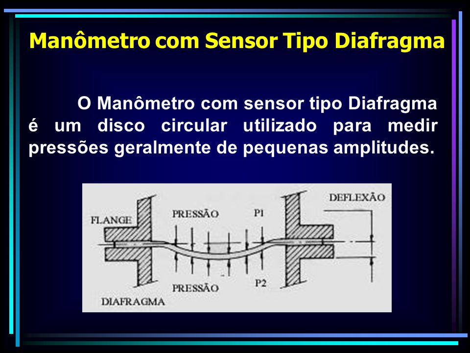 Manômetro com Sensor Tipo Diafragma