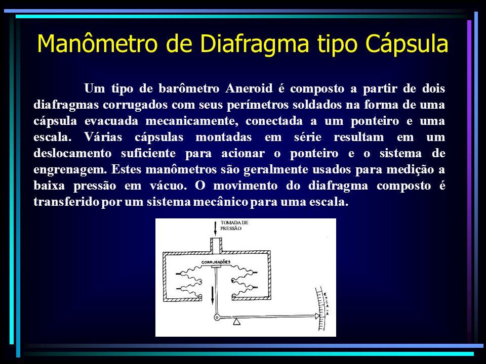 Manômetro de Diafragma tipo Cápsula
