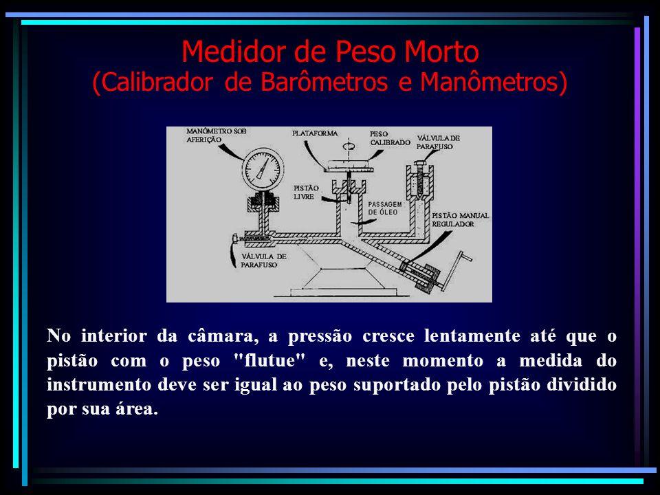 (Calibrador de Barômetros e Manômetros)