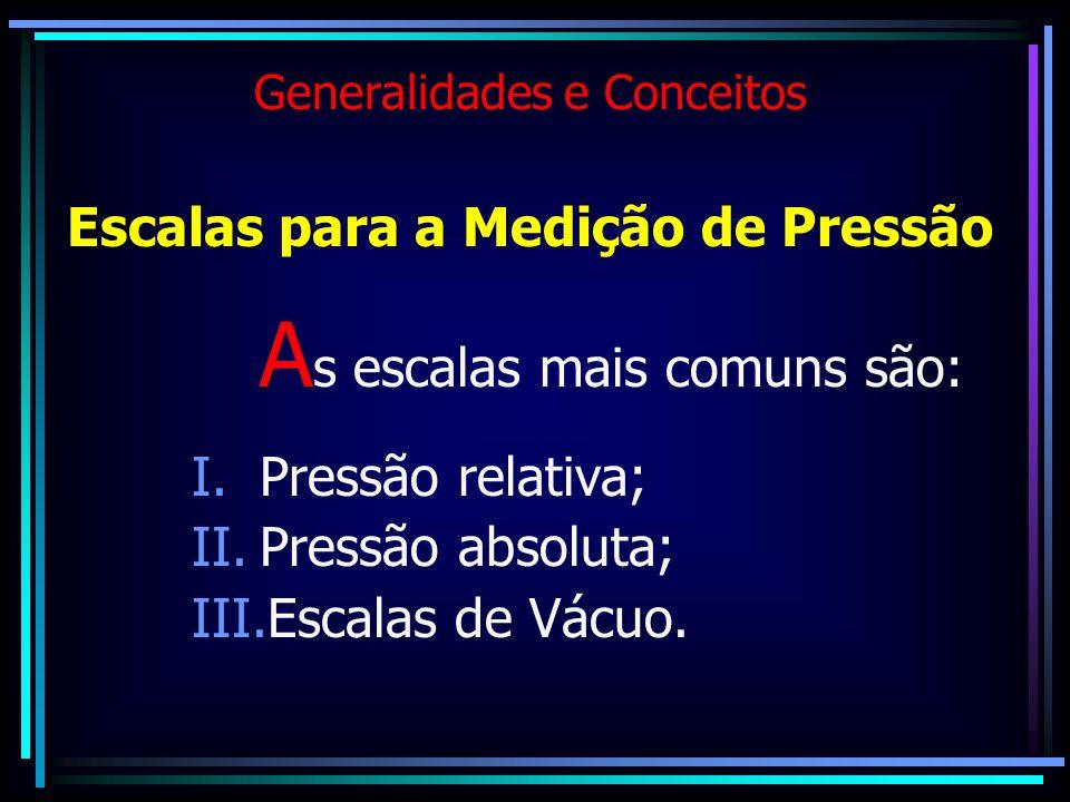 Escalas para a Medição de Pressão