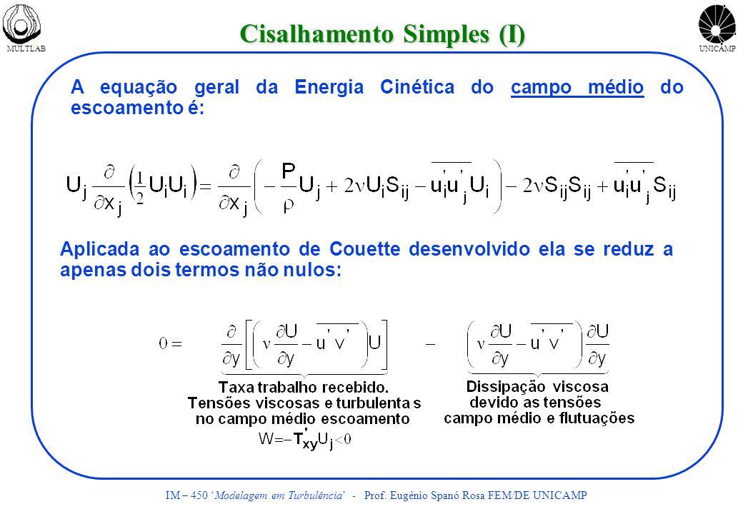 Cisalhamento Simples (I)