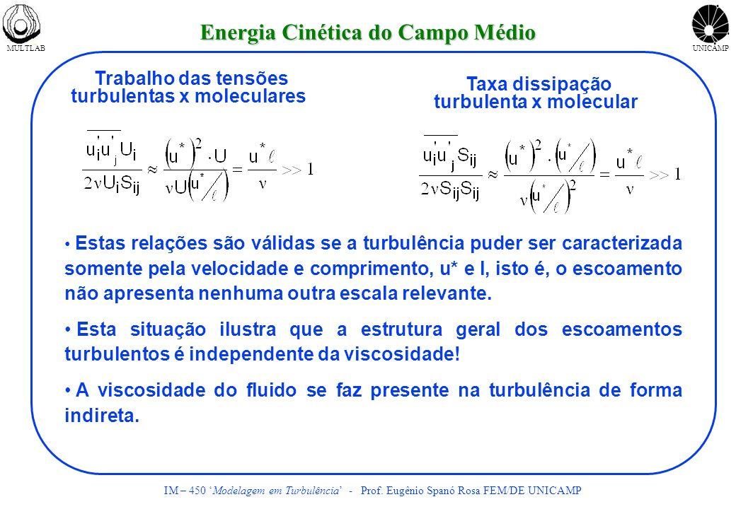 Energia Cinética do Campo Médio
