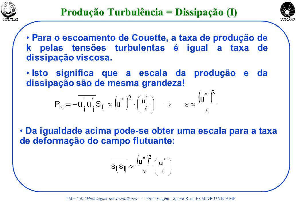 Produção Turbulência = Dissipação (I)