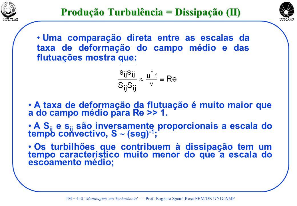 Produção Turbulência = Dissipação (II)