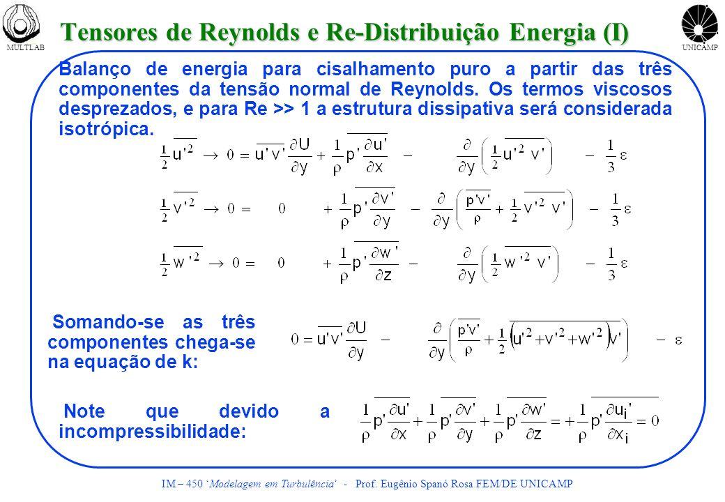 Tensores de Reynolds e Re-Distribuição Energia (I)