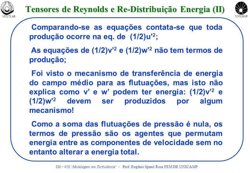 Tensores de Reynolds e Re-Distribuição Energia (II)