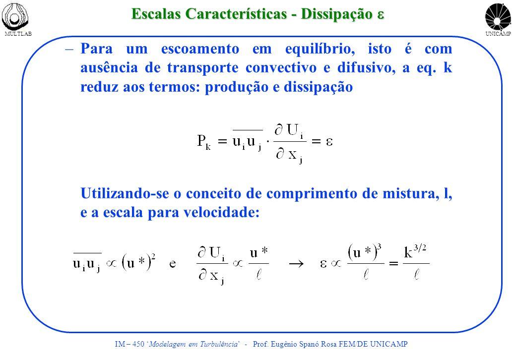 Escalas Características - Dissipação e
