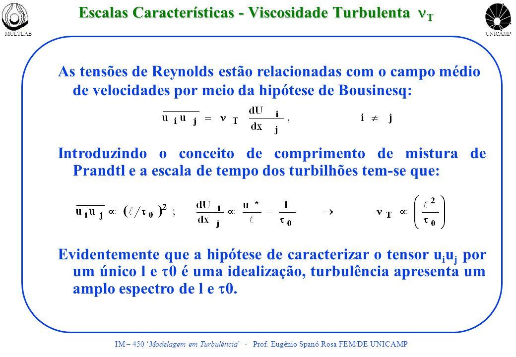 Escalas Características - Viscosidade Turbulenta nT