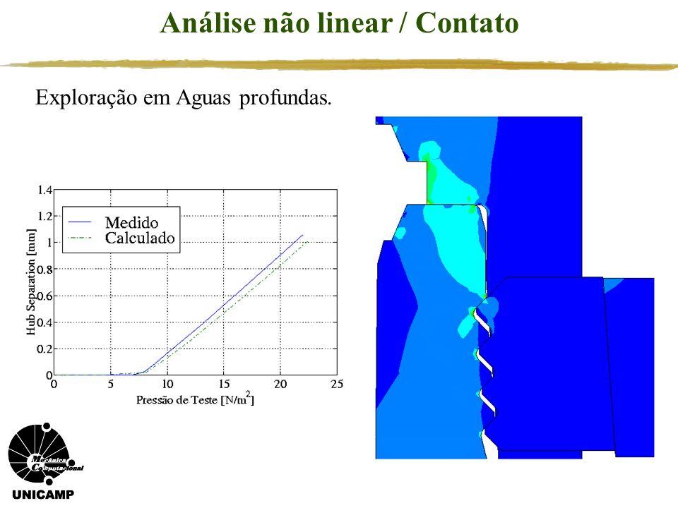 Análise não linear / Contato