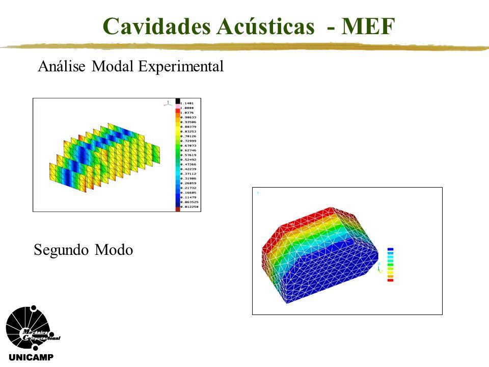 Cavidades Acústicas - MEF