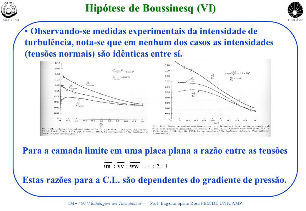 Hipótese de Boussinesq (VI)