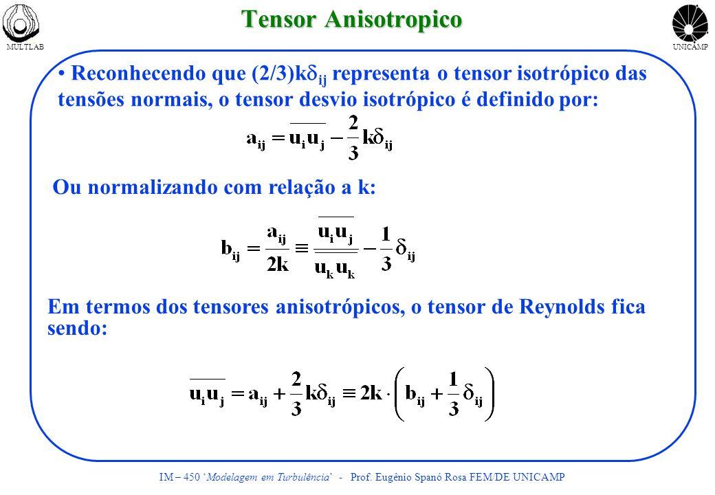 Tensor Anisotropico Reconhecendo que (2/3)kdij representa o tensor isotrópico das tensões normais, o tensor desvio isotrópico é definido por: