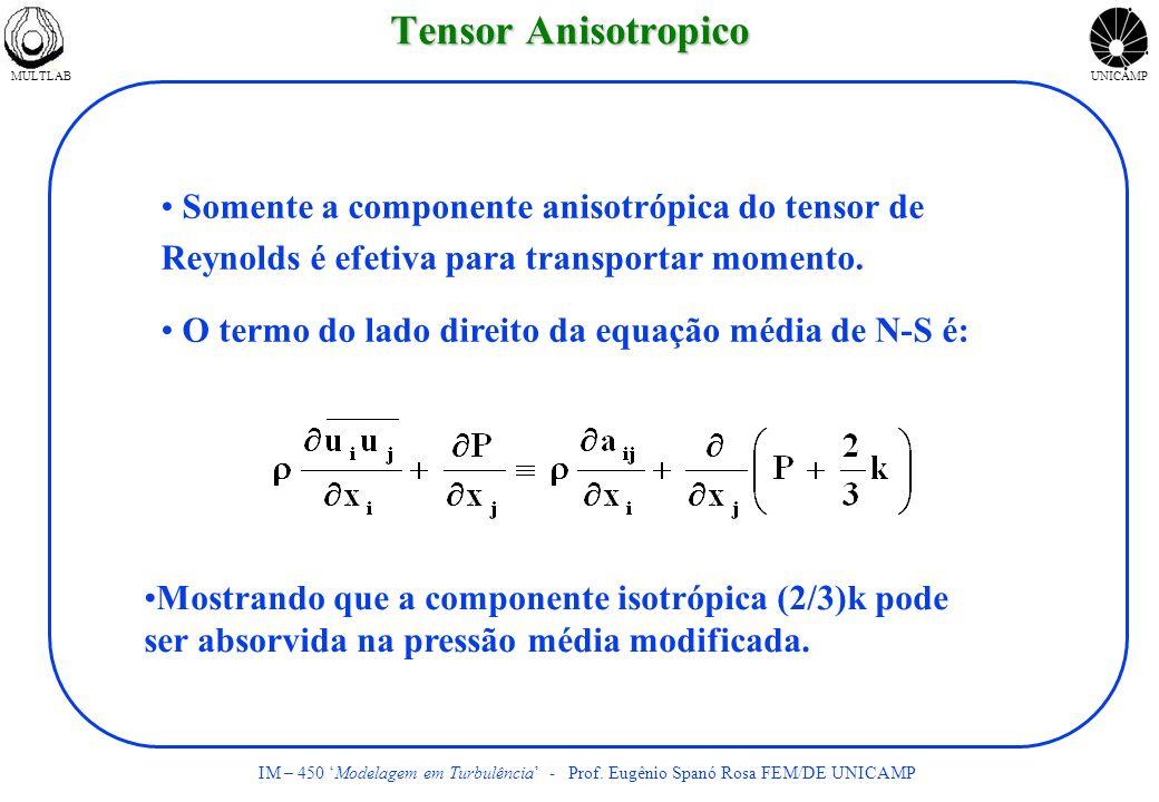 Tensor Anisotropico Somente a componente anisotrópica do tensor de Reynolds é efetiva para transportar momento.