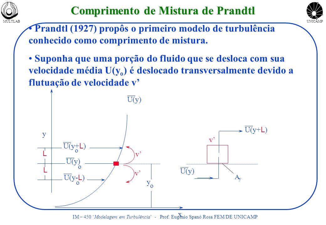 Comprimento de Mistura de Prandtl