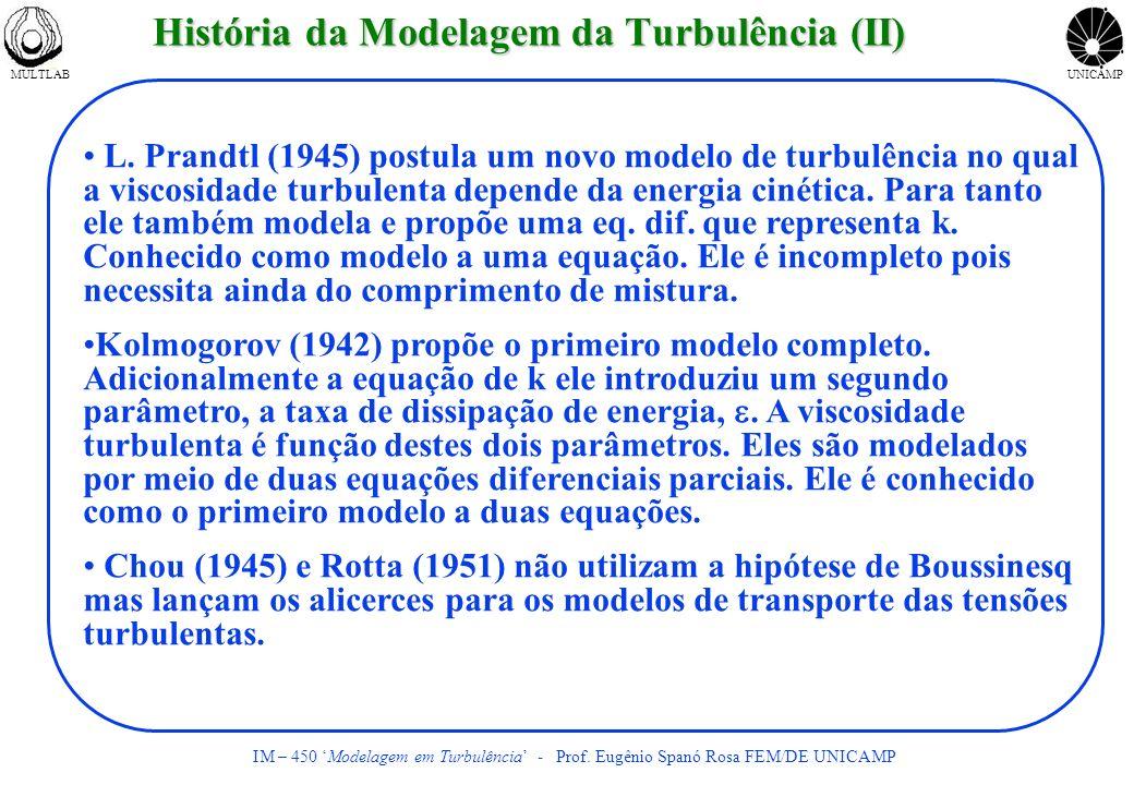 História da Modelagem da Turbulência (II)